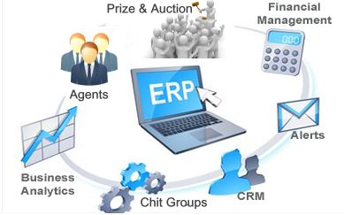 ERPSolutions